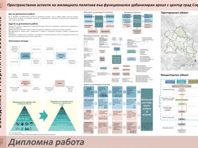 Проект 27U: Пространствени аспекти на жилищната политика във функционален урбанизиран ареал с център град София