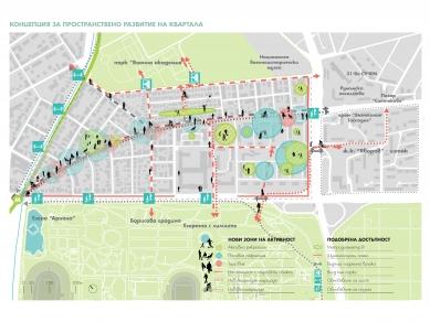 """Проект 44:  """"Активен град - предприемчива местна власт и планиране с общностите в Квартала"""""""