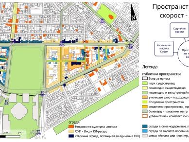 Проект 3U: Центровете на градовете в Централна и Източна Европа през ХХ и началото на XXI век.Примерът на София и Краков